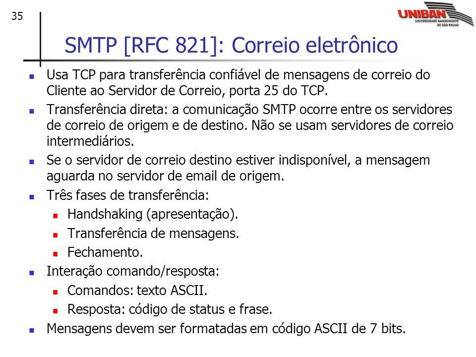 SMTP [RFC 821]: Correio eletrônico